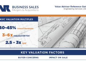 Engineering Services Value Advisor Image