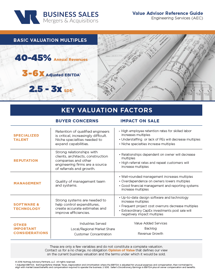 Engineering Services Value Advisor Preview Image