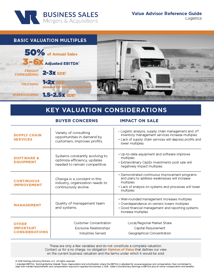 Logistics Value Advisor Preview Image