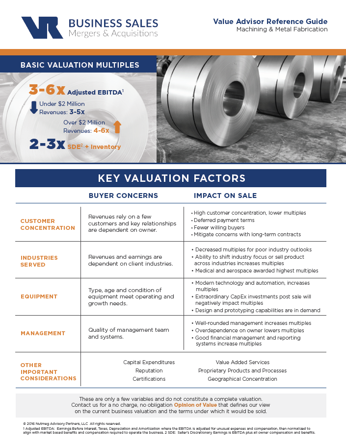 Machining Metal Fab Value Advisor Preview Image