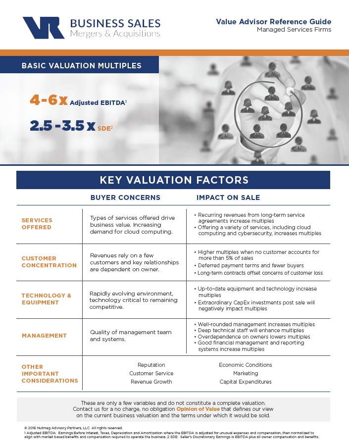 Managed Services Value Advisor Preview Image