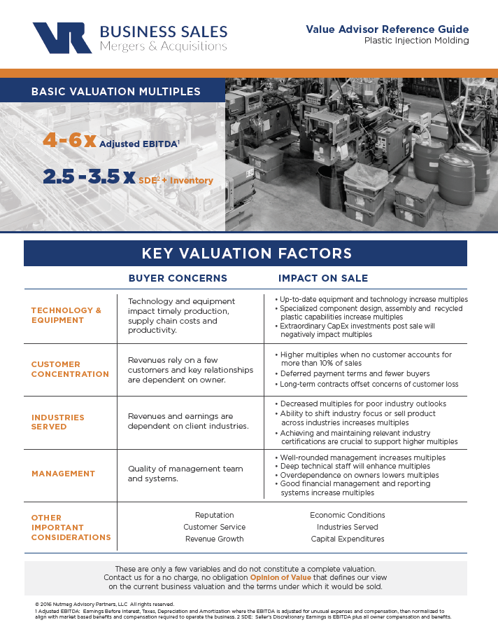 Plastic Injection Molding Value Advisor Preview Image