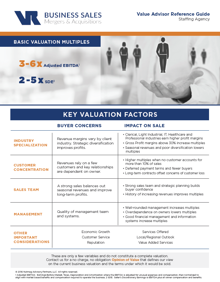 Staffing Agency Value Advisor Preview Image