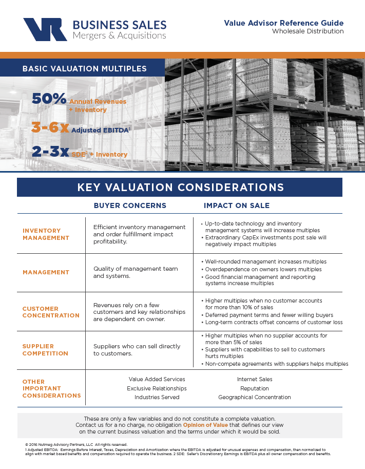 Wholesale Distribution Value Advisor Preview Image