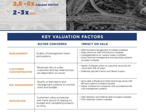 Infrastructure Construction Value Advisor
