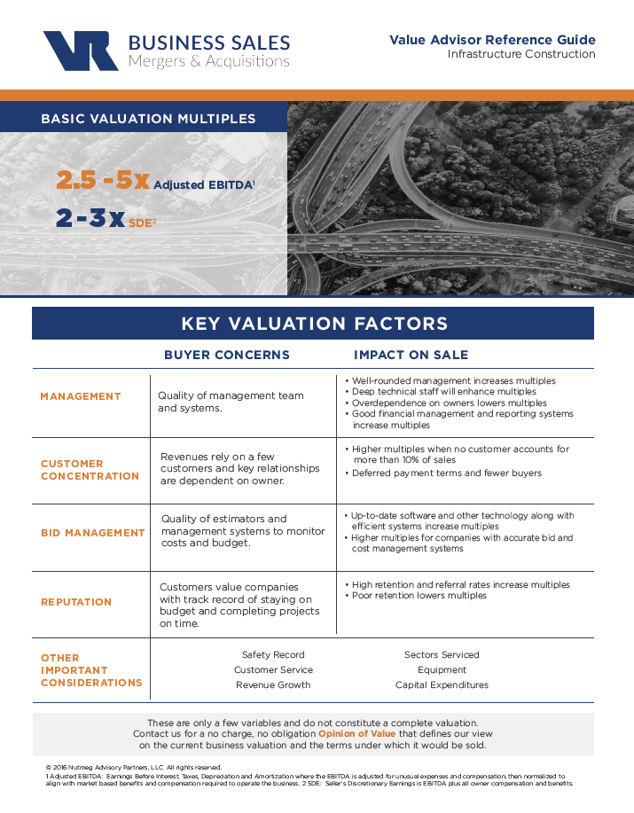 Infrastructure Construction Value Image