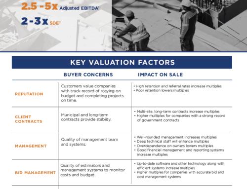 Institutional Construction Value Advisor