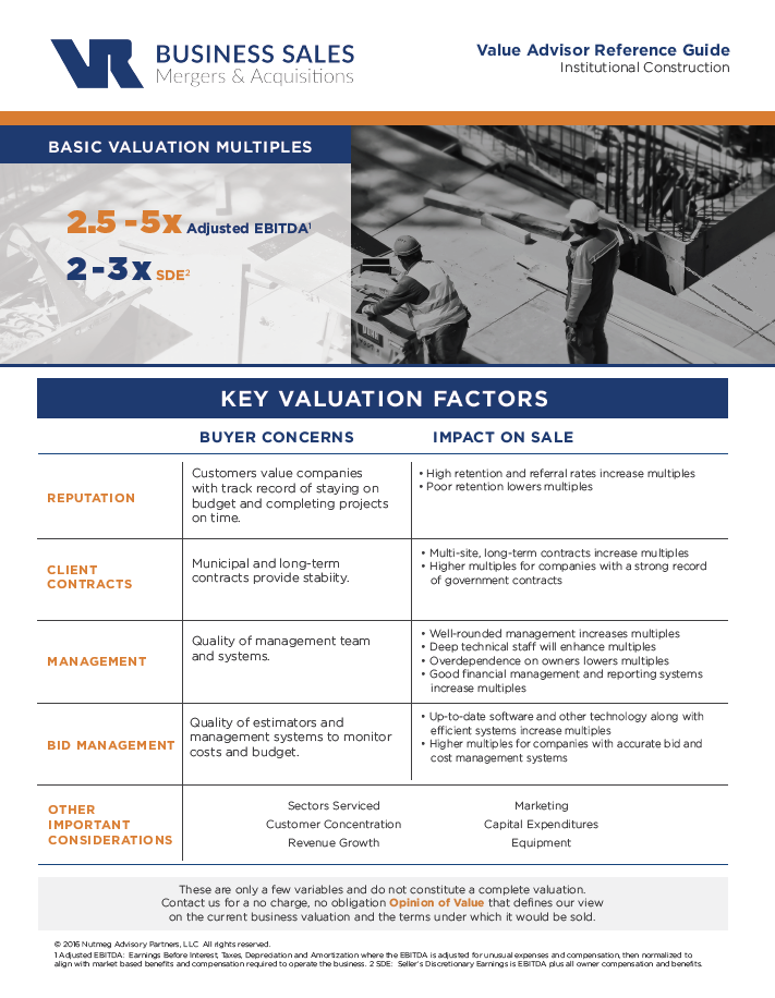 Institutional Construction Valuation Image